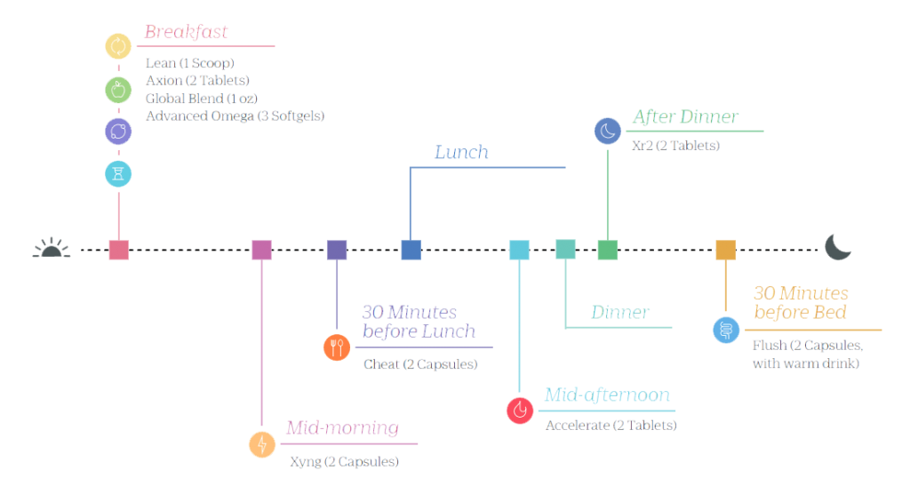 8-Day Jumpstart Product Timeline
